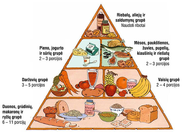 ką naudinga valgyti ir gerti, kam hipertenzija)