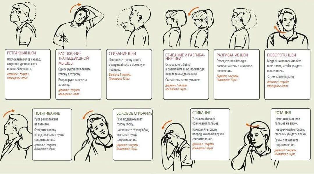 ar galima hipertenzija masažuoti kaklo stuburą gydymas hipertenzija tachikardija