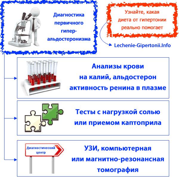 hipertenzijos magnezijos gydymas)