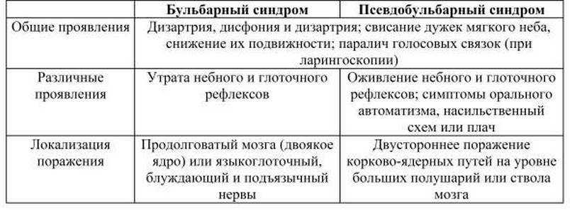 Semax ir hipertenzija)
