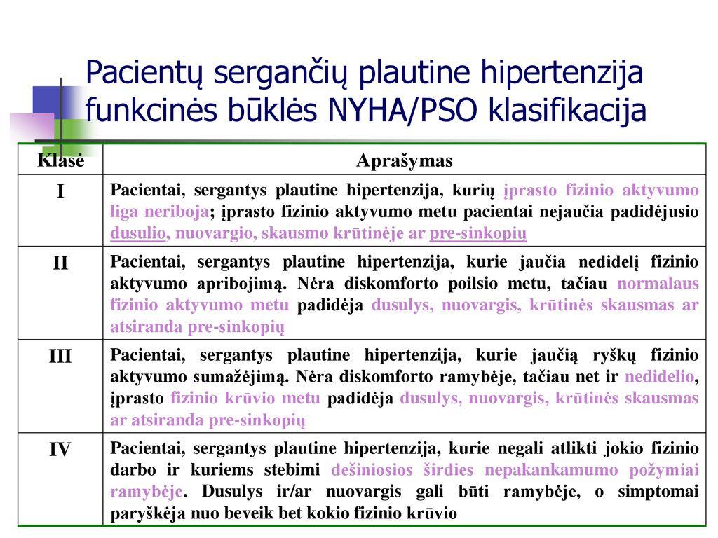 hipertenzijos ligos aprašymas)