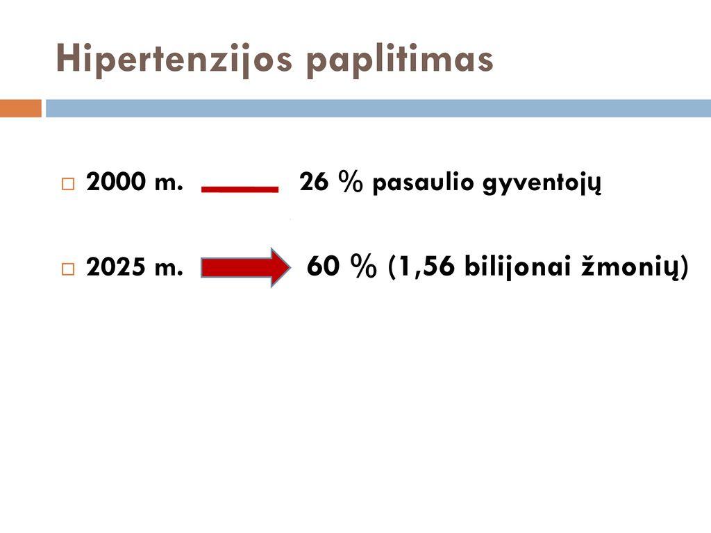 hipertenzijos ekvivalentas)