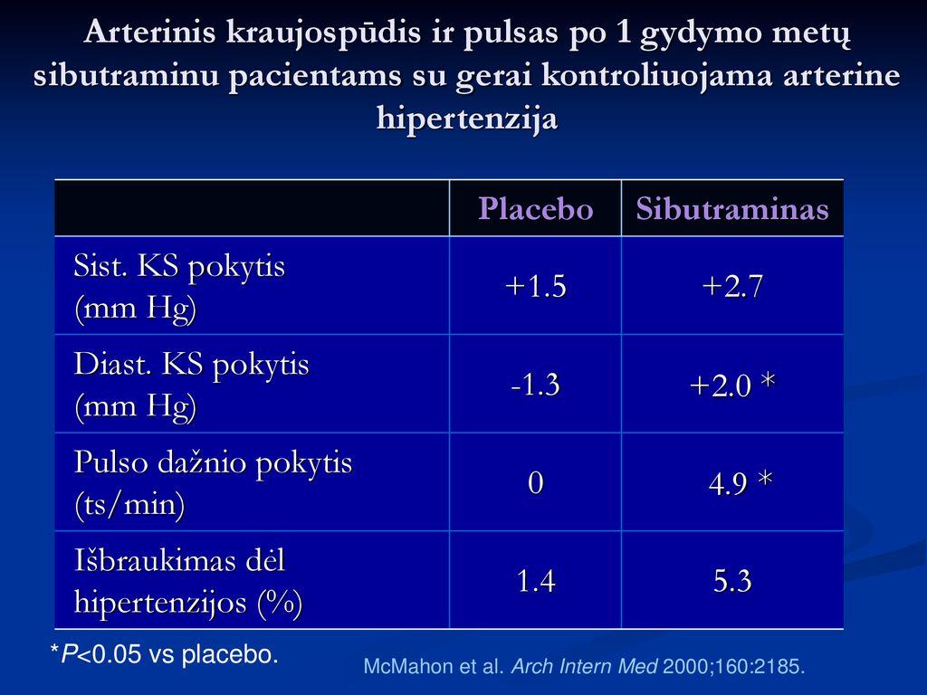 Mityba hipertenzijoje