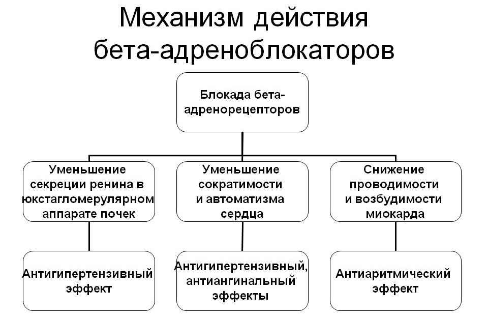 jodo instrukcijos dėl hipertenzijos vartojimo)