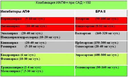 hipertenzijos hipotenzijos tyrimai