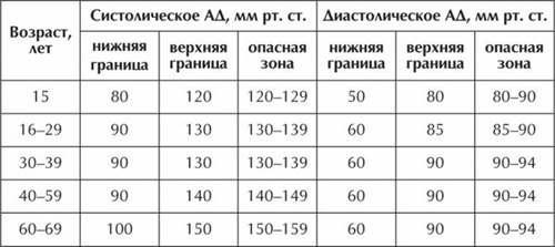 arifonas nuo hipertenzijos)