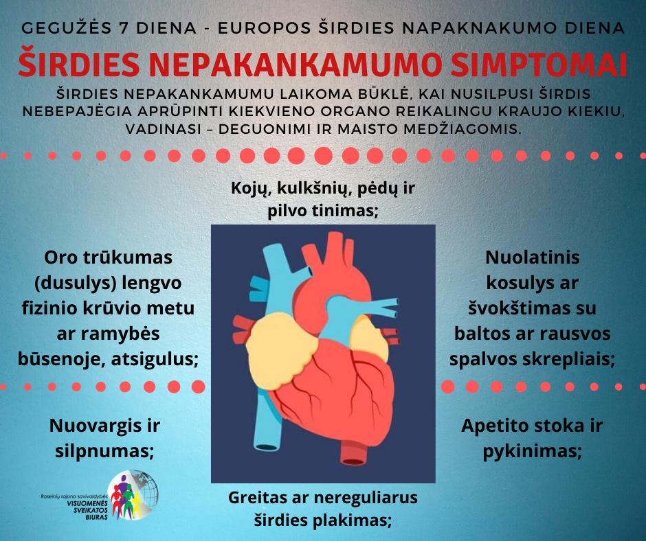 kosulys su širdies ligomis ir hipertenzija