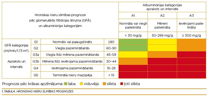 hipertenzija ir merena