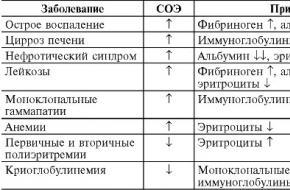 nefrogeninė hipertenzija pagal mikrobiologiją10)