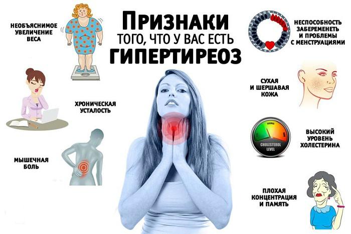 jodo hipertenzijos gydymo schema