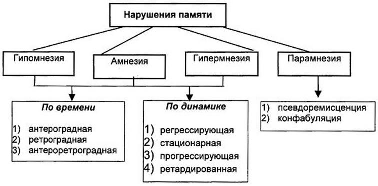 hipertenzija 1 2 3 laipsniai ir aprašymas)