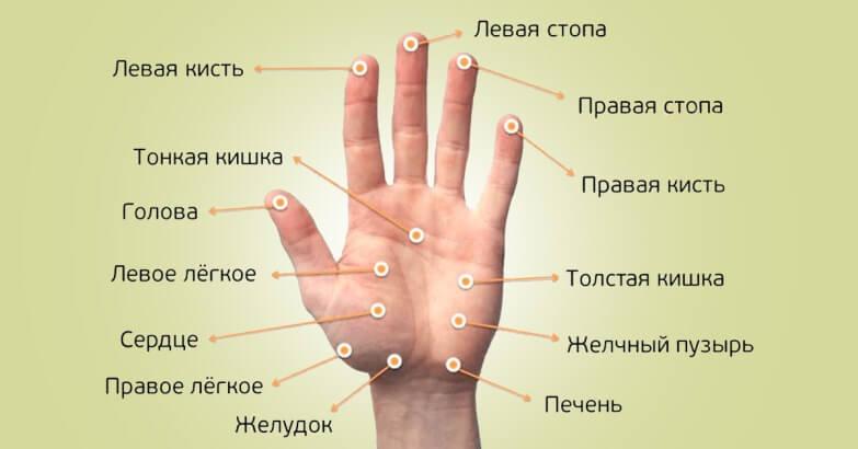akupunktūros apžvalgos dėl hipertenzijos