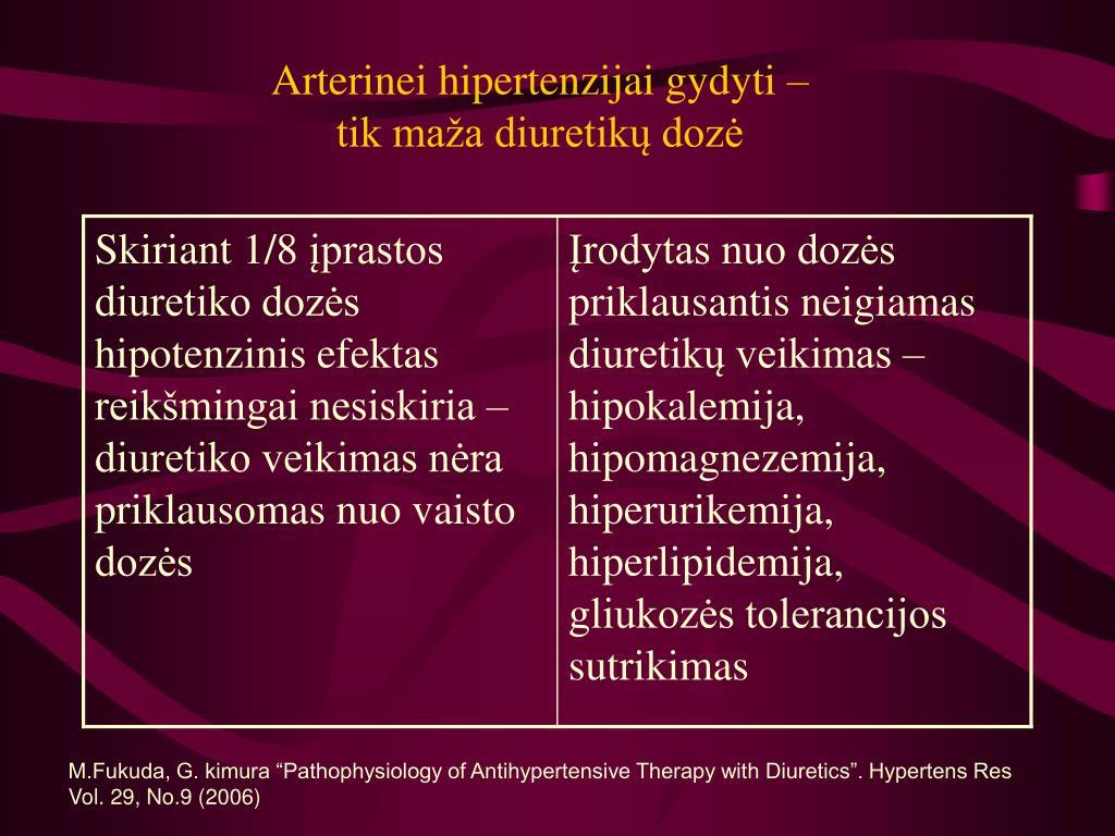 kaip dažnai vartoti diuretiką nuo hipertenzijos