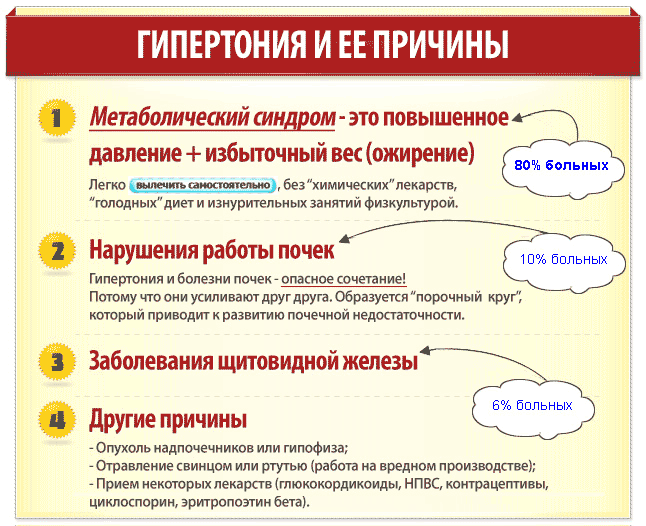 kaip amžinai išgydyti hipertenziją liaudies gynimo priemonėmis)