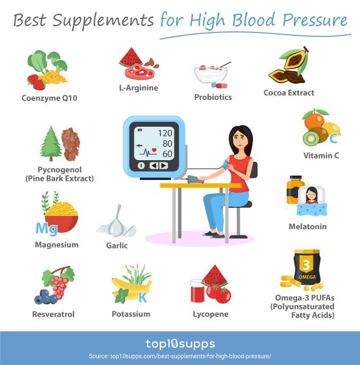 papildai hipertenzijai gydyti