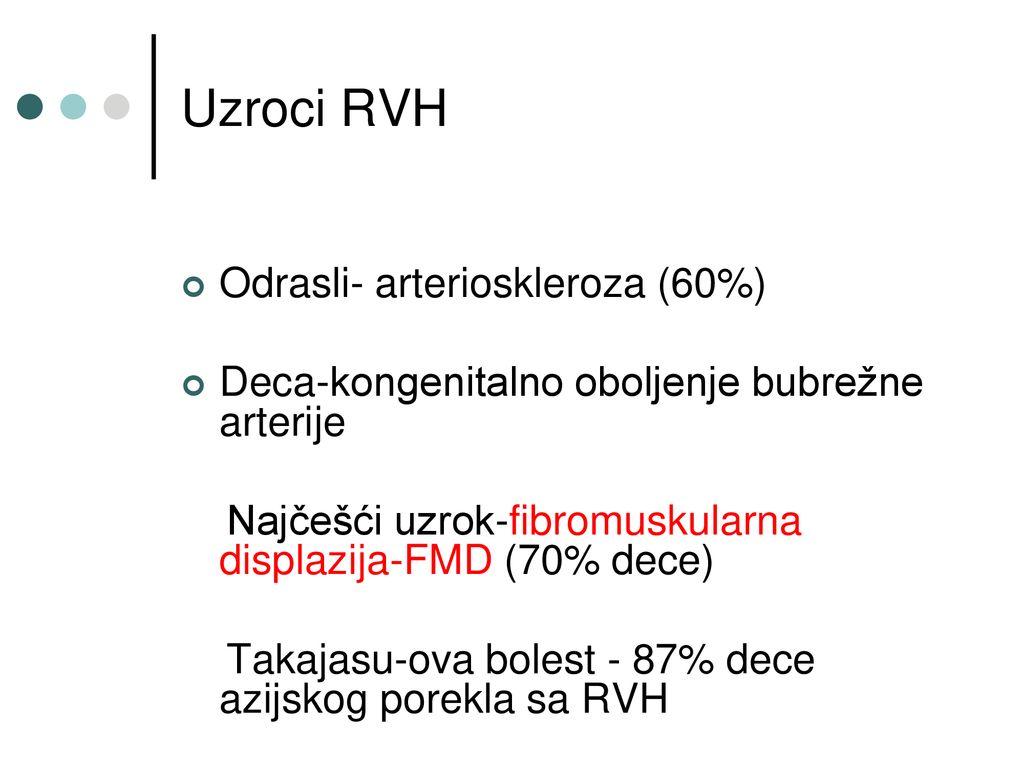 Fibroraumeninė displazija (I 77.3)