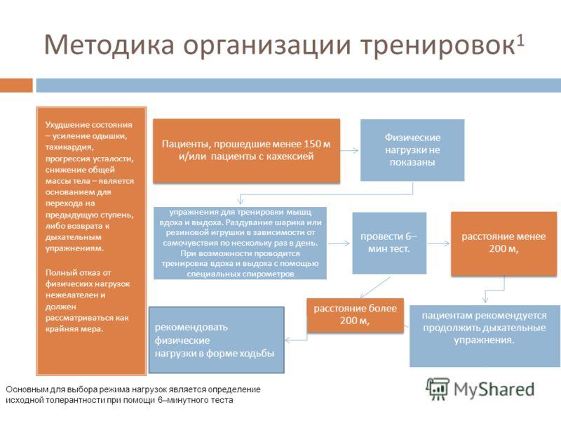hipertenzijos masažo vaizdo pamokos)