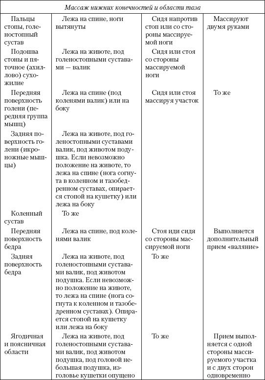 hipertenzijos masažo vaizdo pamokos kaip pradėti gydyti hipertenziją