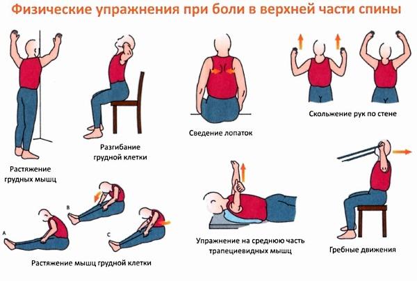 Kraujo spaudimas osteochondrozėje