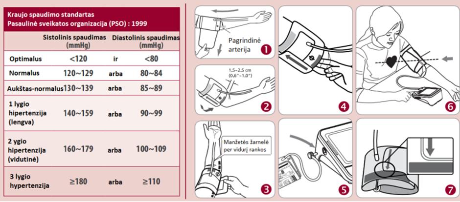 hipertenzija 160 slėgis)