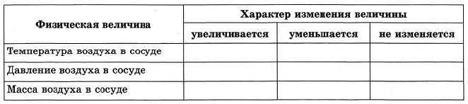 hipertenzija ir barometras)