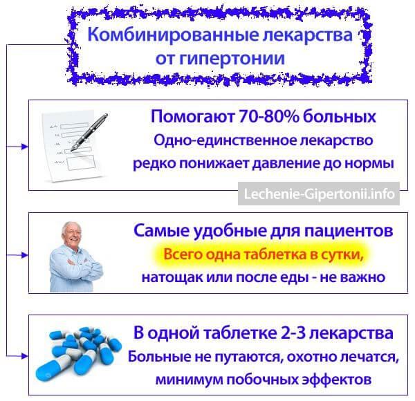 vaistų fiziotenai nuo hipertenzijos)