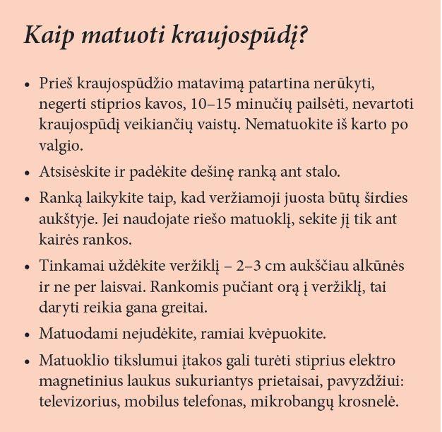 LISINOPRIL ACTAVIS, 10 mg, tabletės, N28