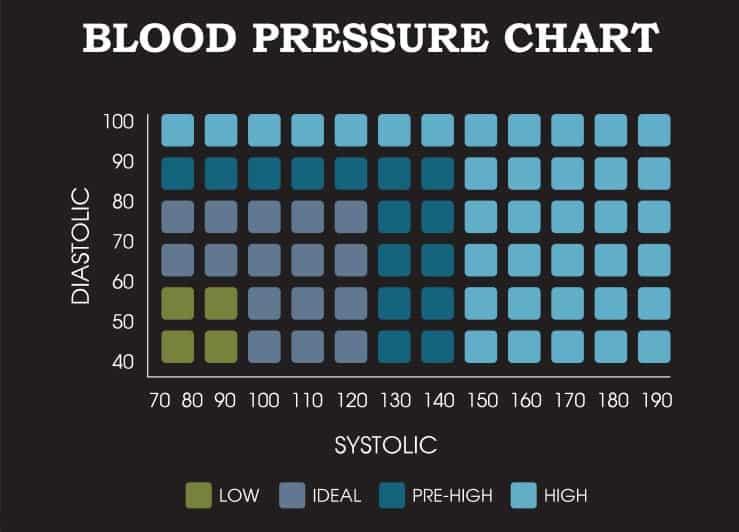 produktai kraujospūdžiui mažinti esant hipertenzijai)
