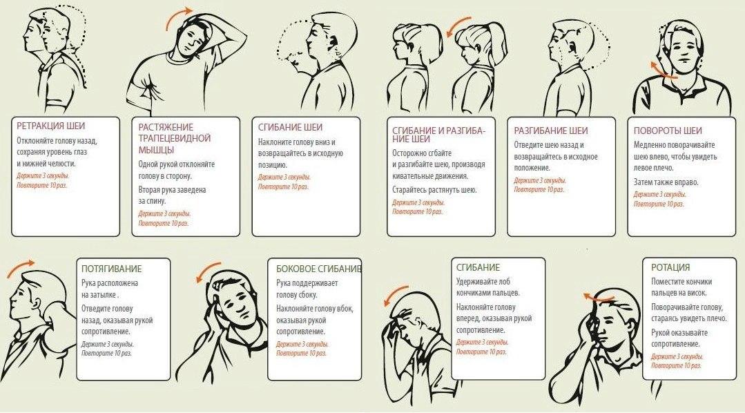 pratimai kaklui su hipertenzija)