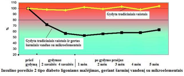 būdai atsikratyti ligų hipertenzija ir diabetas skaityti geriausias kraujagysles plečiantis vaistas nuo hipertenzijos