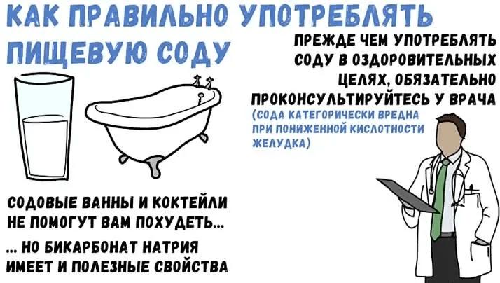 kokias vonias vartoti su hipertenzija)