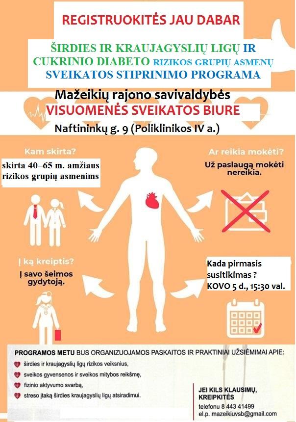 širdies sveikatos svarba kedro tinktūra nuo hipertenzijos