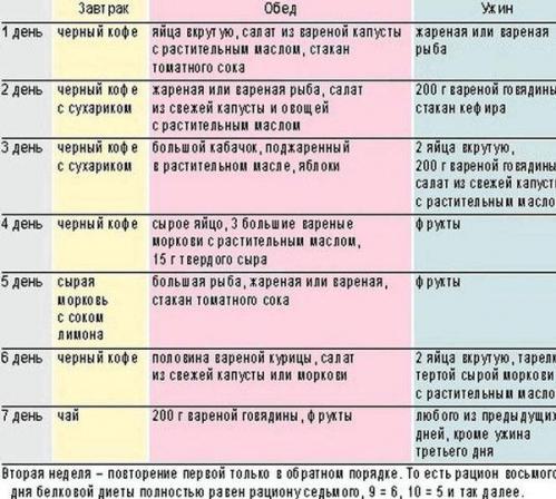 kokie maisto produktai yra draudžiami sergant hipertenzija
