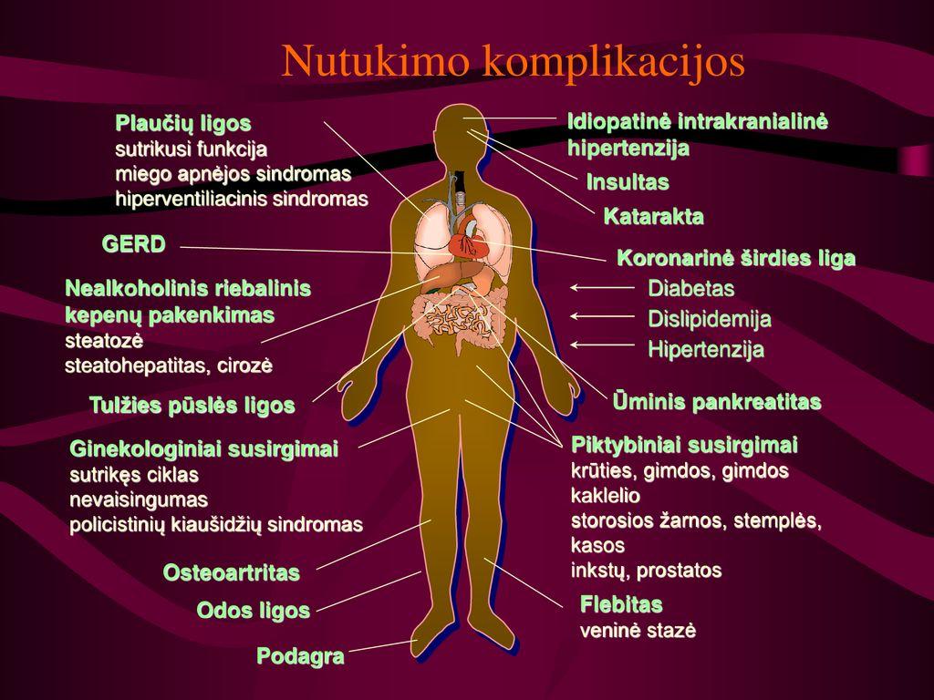 hipertenzija ir jos augimas)