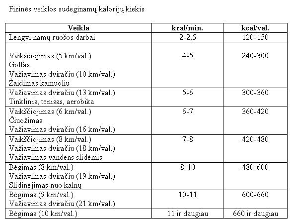 diabeto ir hipertenzijos forumas)