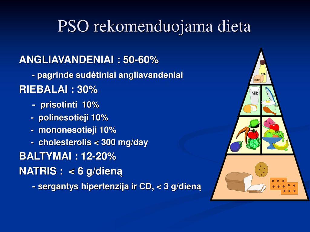 dietos 10 ir su hipertenzija)