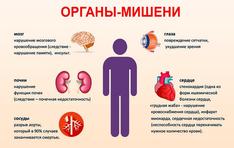 hipertenzijos krizės tipai