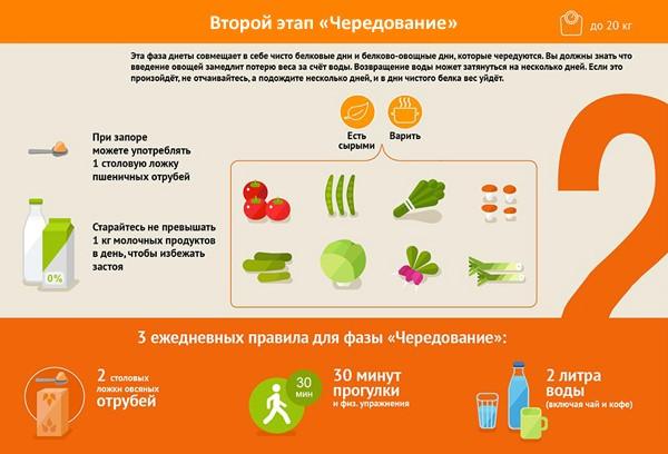 mažai angliavandenių vartojanti dieta sergant hipertenzija)