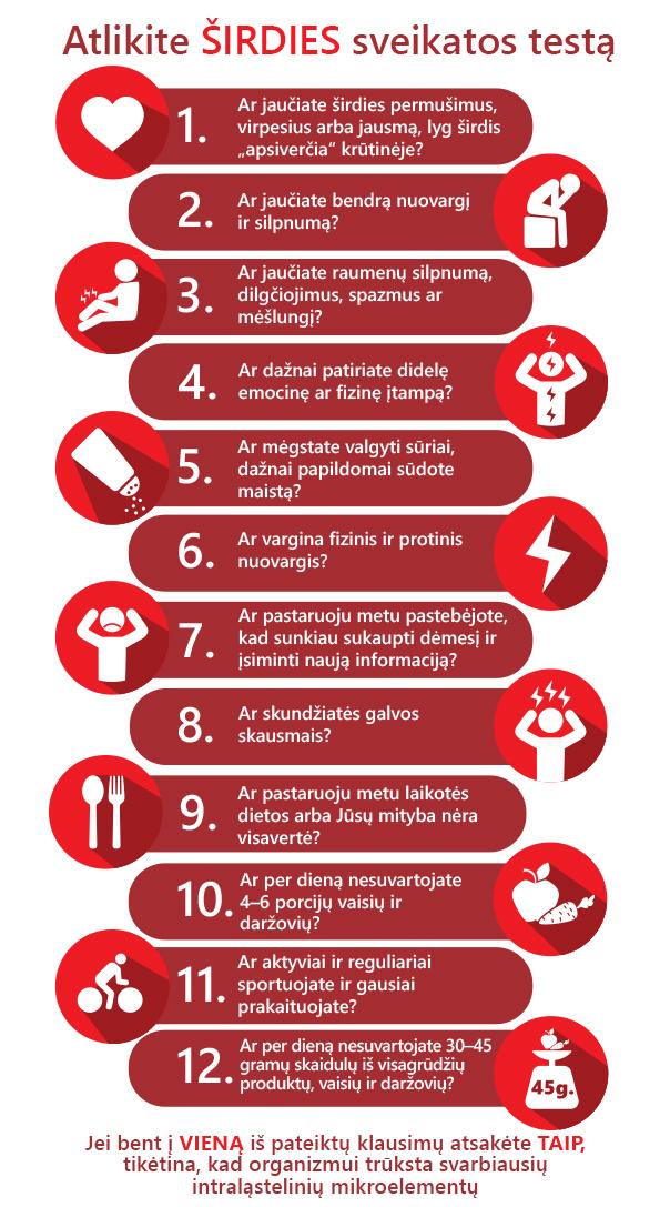 širdies ir kraujagyslių sistemos hipertenzijos ligos)
