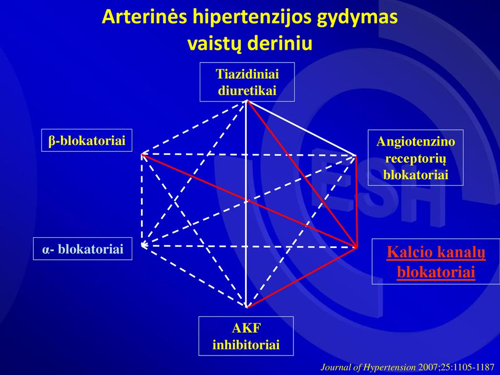tiazidiniai diuretikai nuo hipertenzijos)