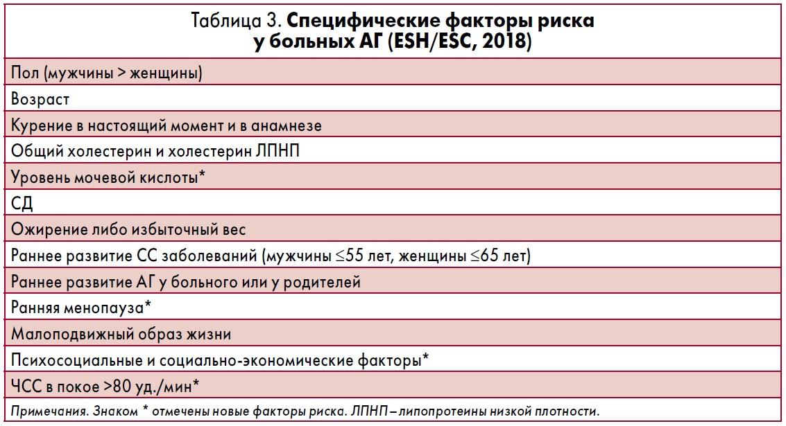 hipertenzijos krizės tipai)