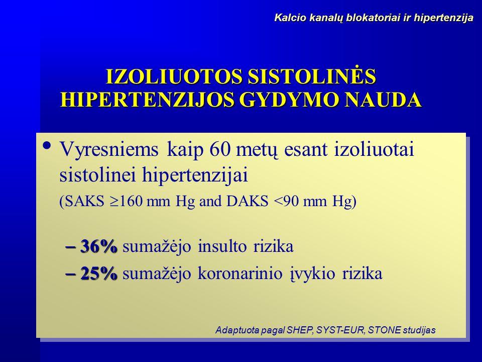 hipertenzijos insulto gydymas)