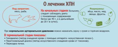 hipertenzija hemoglobino kiekiui sumažinti)