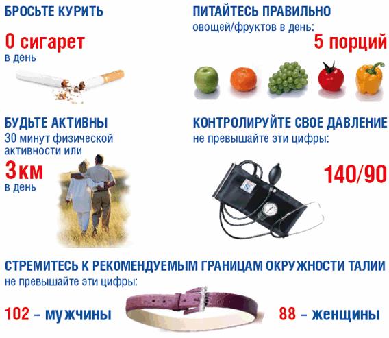 hipertenzijos gydymas lang)