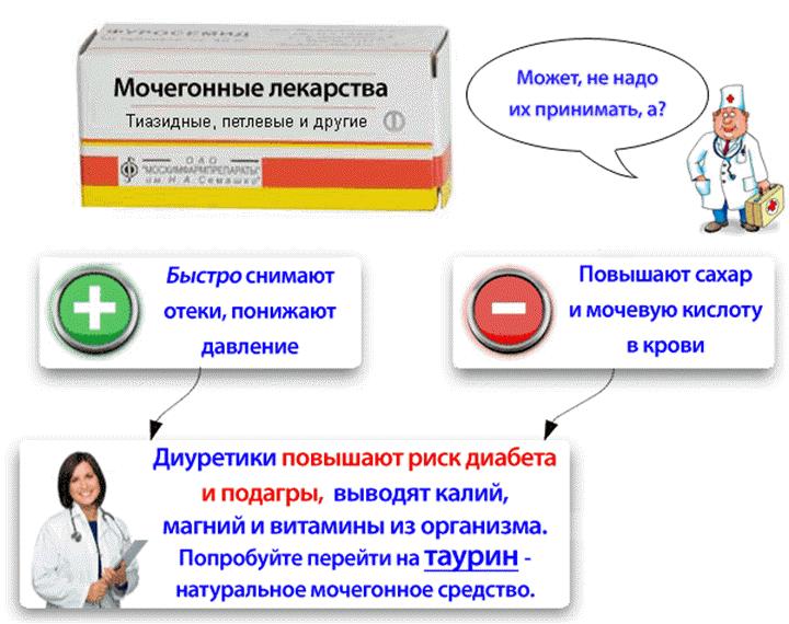 hipertenzijos gydymas liaudies gynimo apžvalgomis)