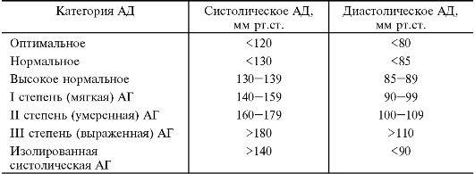 Hipertenzinės krizės diagnostika ir gydymas - Vaskulitas