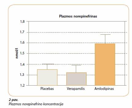 ilgai veikiantis vaistas nuo hipertenzijos)