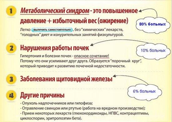 kaip atskirti hipertenziją ir vd)