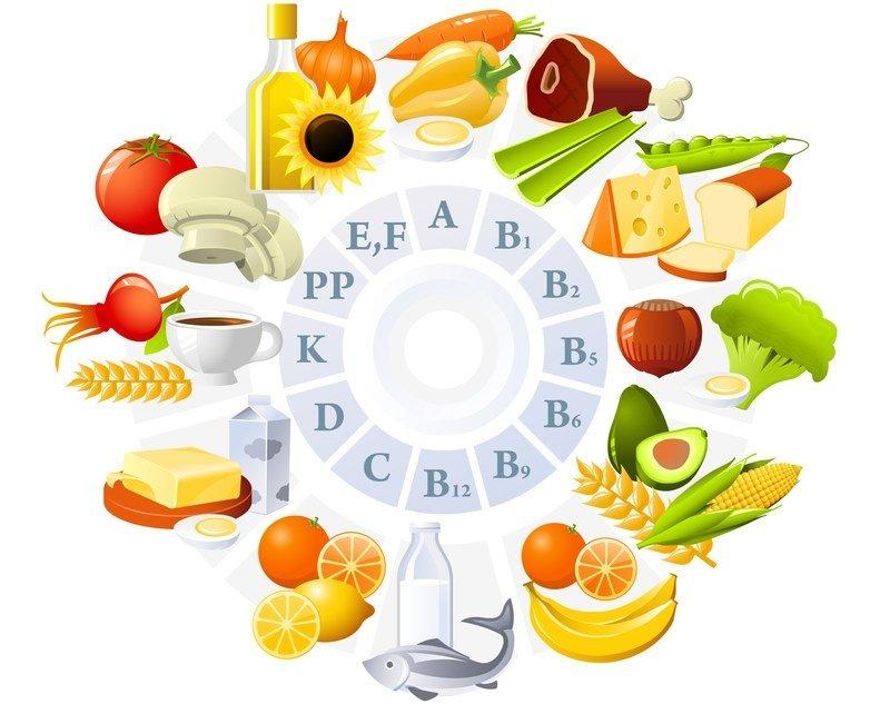 hipertenzija pagal sunkumą sveikas maistas maistas nuo hipertenzijos