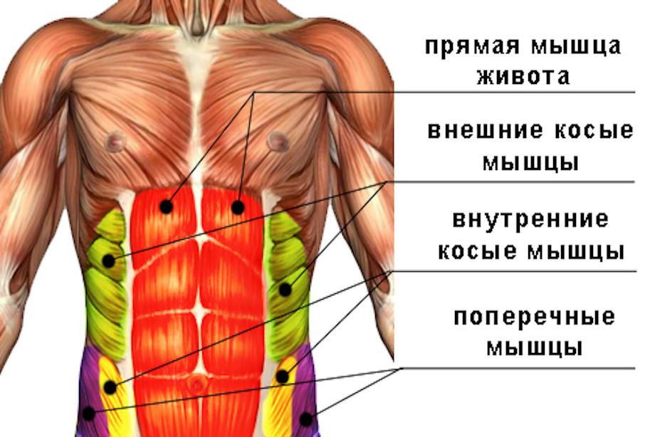 kvėpavimas sulaiko iškvėpimą ir hipertenziją